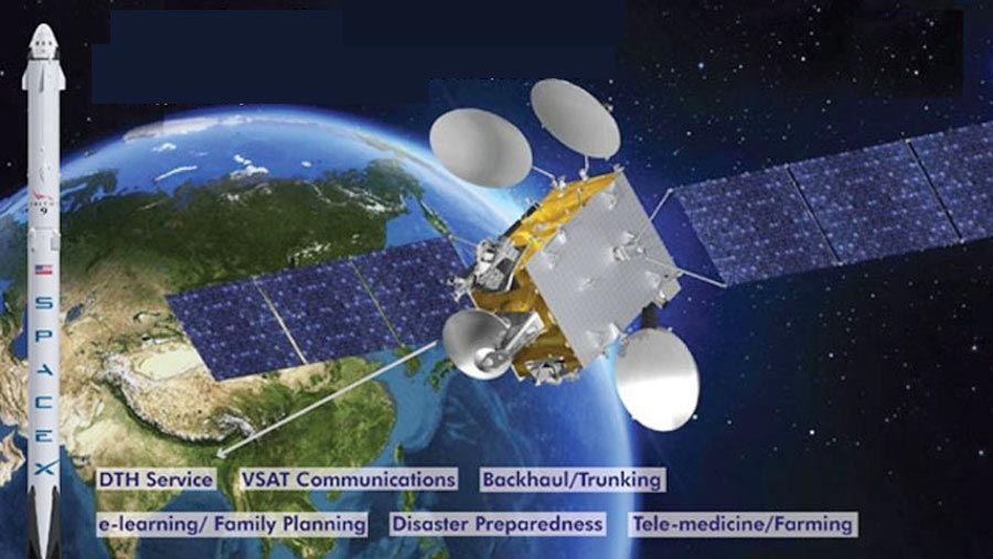Bangabandhu Satellite-1 reaches orbital position