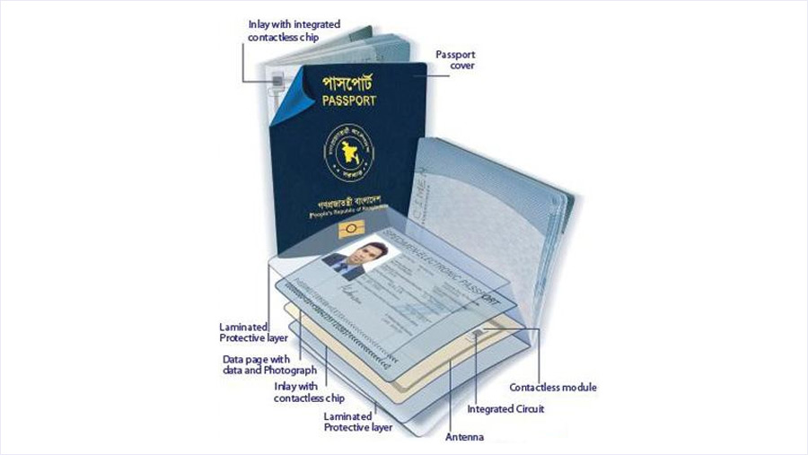 E-passport to be launched on Jan 22